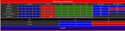 แจกโปรแกรมโกงหวยหุ้นออนไลน์ฟรีเวอร์ชั่นเต็ม casinobet168