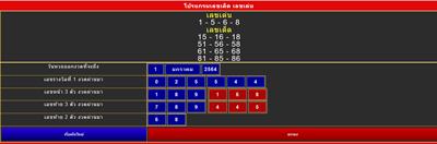 แจกโปรแกรมเลขเด็ดเลขเด่น ฟรีเวอร์ชั่นเต็ม casinobet168