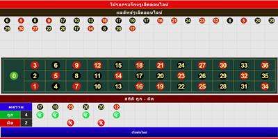 แจกโปรแกรมโกงรูเล็ตออนไลน์ฟรีเวอร์ชั่นเต็ม casinobet168
